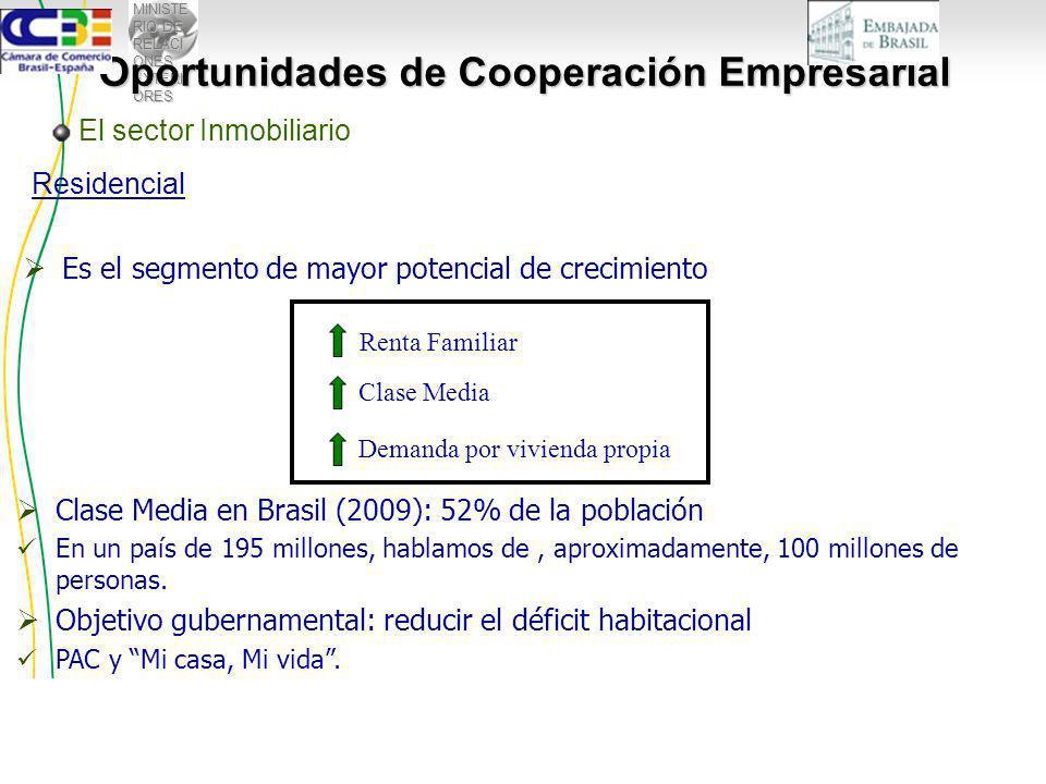 MINISTE RIO DE RELACI ONES EXTERI ORES Es el segmento de mayor potencial de crecimiento El sector Inmobiliario Residencial Renta Familiar Clase Media Demanda por vivienda propia Clase Media en Brasil (2009): 52% de la población En un país de 195 millones, hablamos de, aproximadamente, 100 millones de personas.
