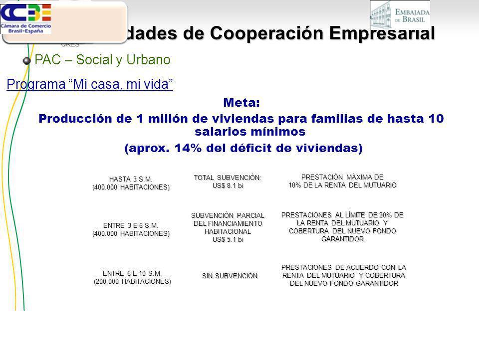 MINISTE RIO DE RELACI ONES EXTERI ORES PAC – Social y Urbano Programa Mi casa, mi vida Oportunidades de Cooperación Empresarial HASTA 3 S.M.