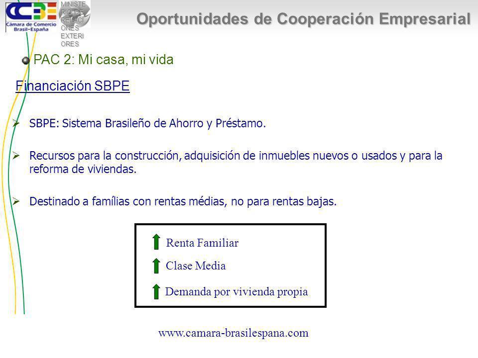 MINISTE RIO DE RELACI ONES EXTERI ORES Oportunidades de Cooperación Empresarial SBPE: Sistema Brasileño de Ahorro y Préstamo.