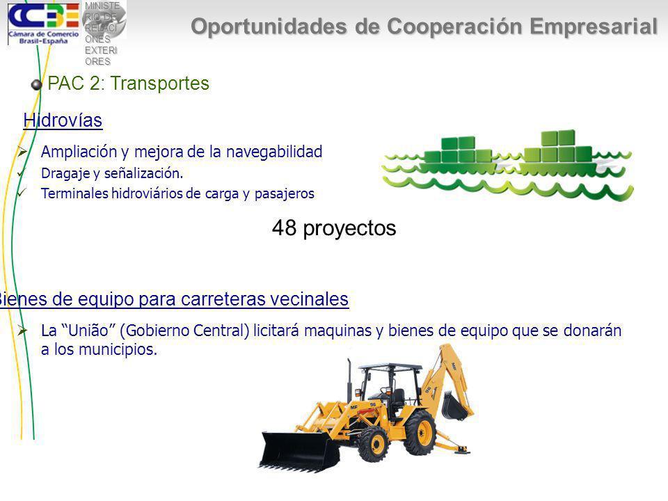 MINISTE RIO DE RELACI ONES EXTERI ORES Oportunidades de Cooperación Empresarial Ampliación y mejora de la navegabilidad Dragaje y señalización.