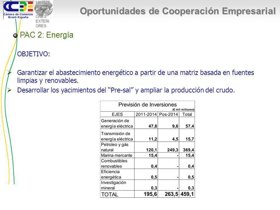 MINISTE RIO DE RELACI ONES EXTERI ORES PAC 2: Energía Oportunidades de Cooperación Empresarial OBJETIVO: Garantizar el abastecimiento energético a partir de una matriz basada en fuentes limpias y renovables.