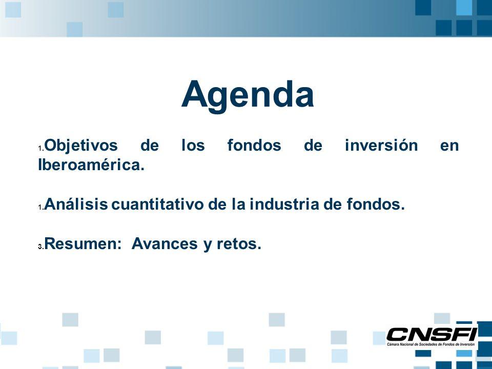 Agenda 1. Objetivos de los fondos de inversión en Iberoamérica.