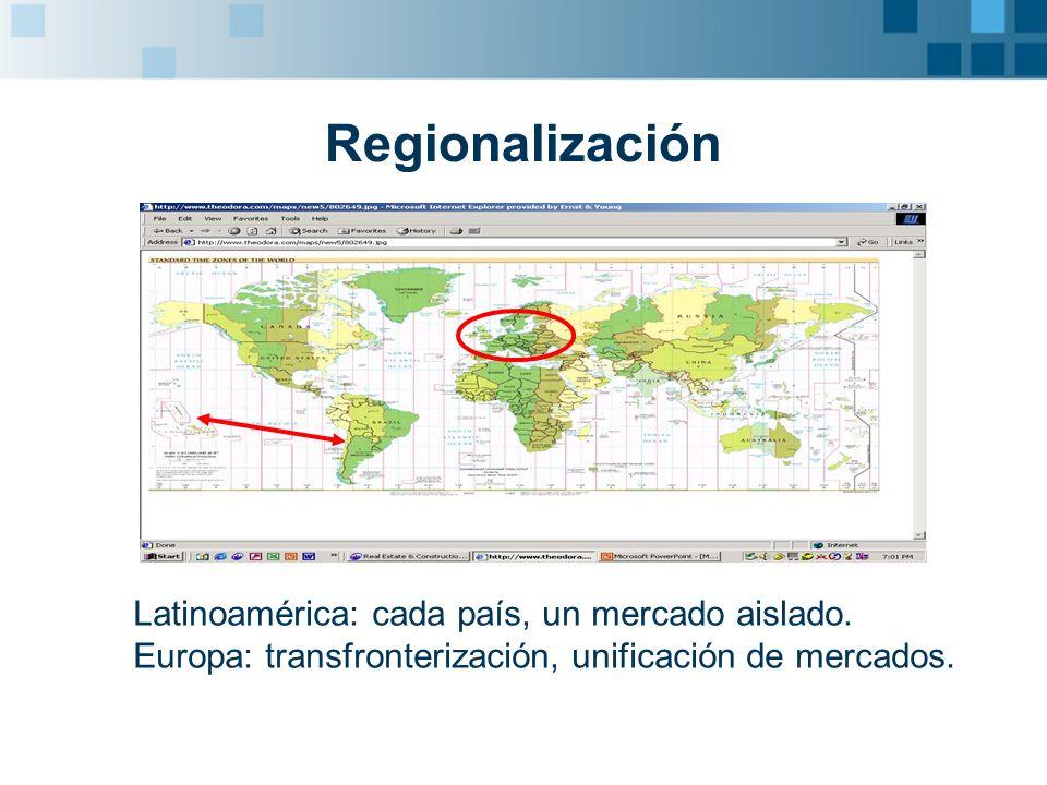 Regionalización Latinoamérica: cada país, un mercado aislado.