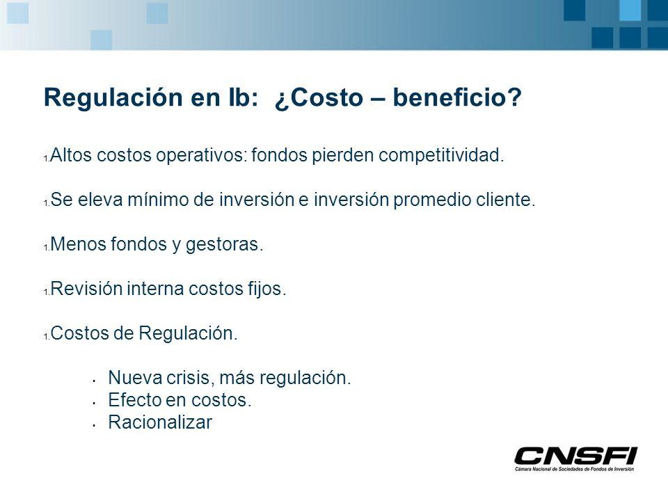 Regulación en Ib: ¿Costo – beneficio. 1. Altos costos operativos: fondos pierden competitividad.