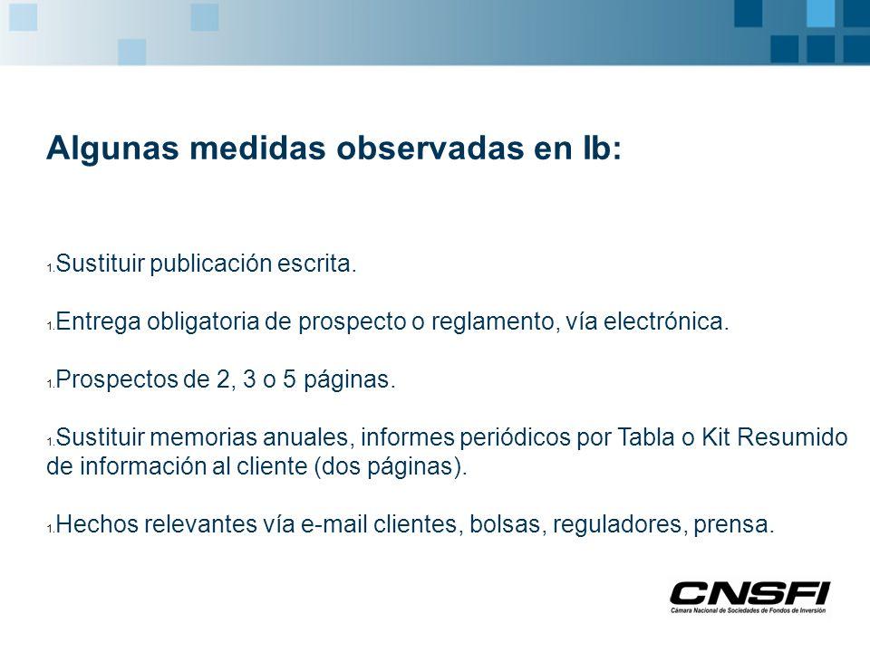 Algunas medidas observadas en Ib: 1. Sustituir publicación escrita.