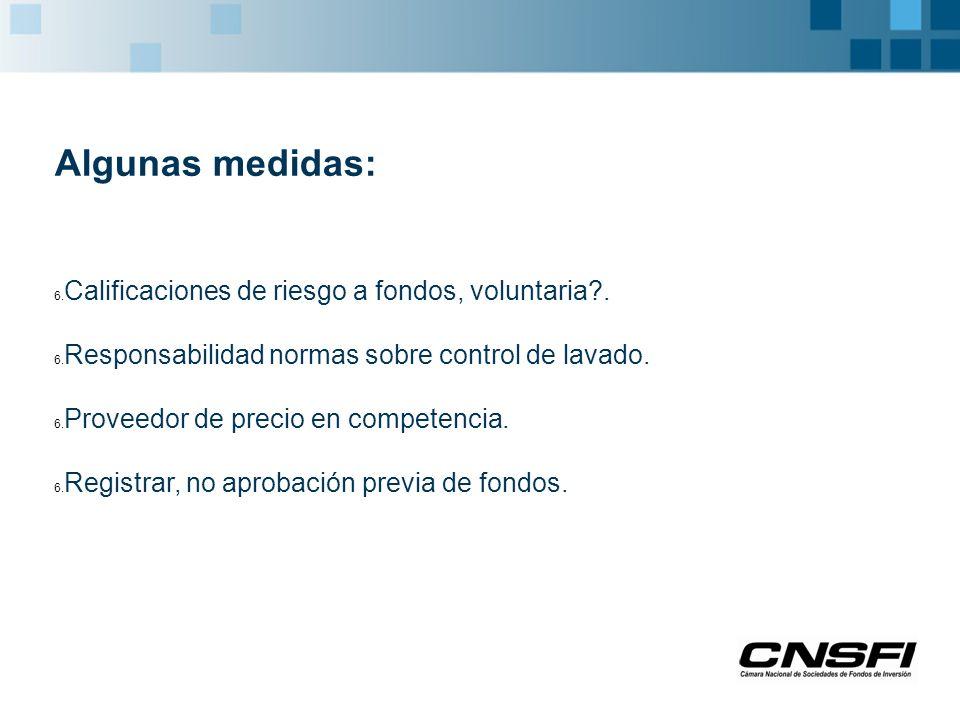 Algunas medidas: 6. Calificaciones de riesgo a fondos, voluntaria .
