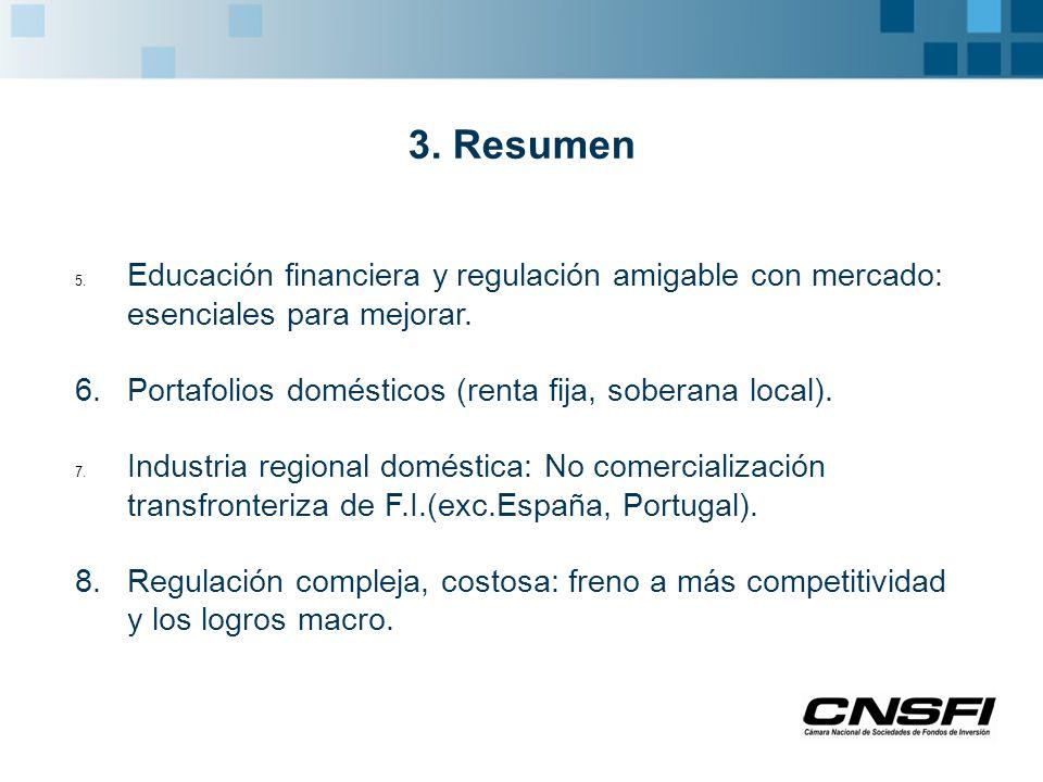 3. Resumen 5. Educación financiera y regulación amigable con mercado: esenciales para mejorar.