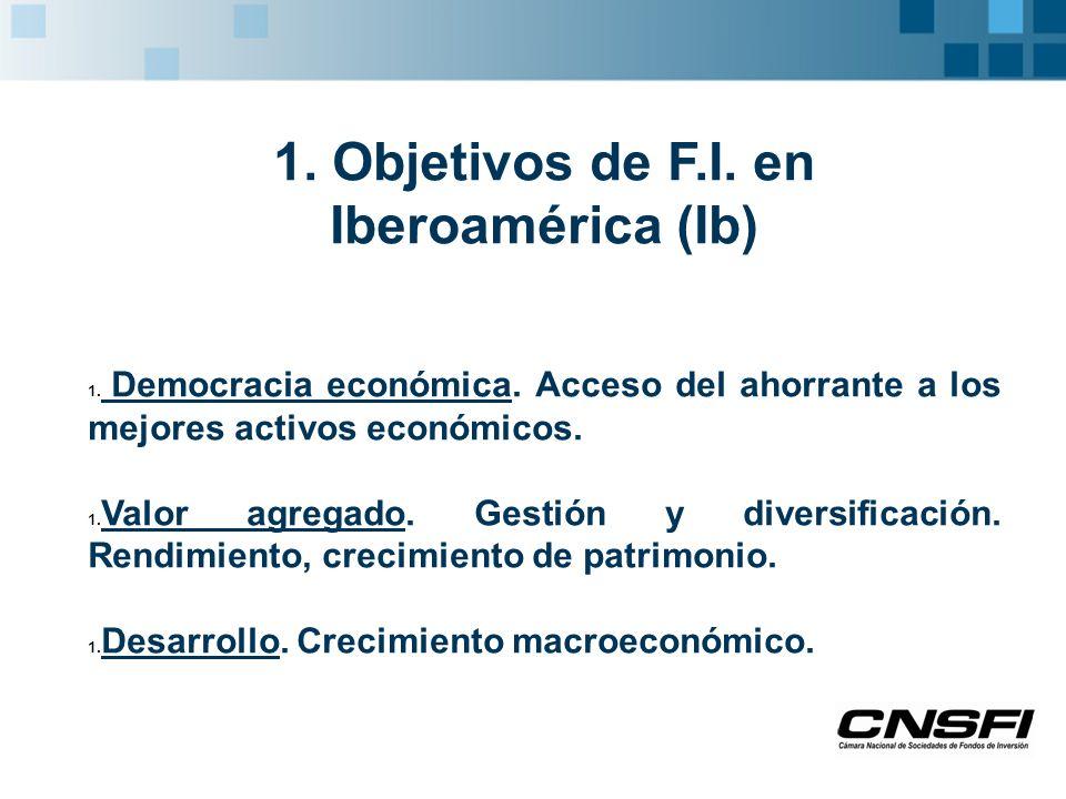 1. Objetivos de F.I. en Iberoamérica (Ib) 1. Democracia económica.