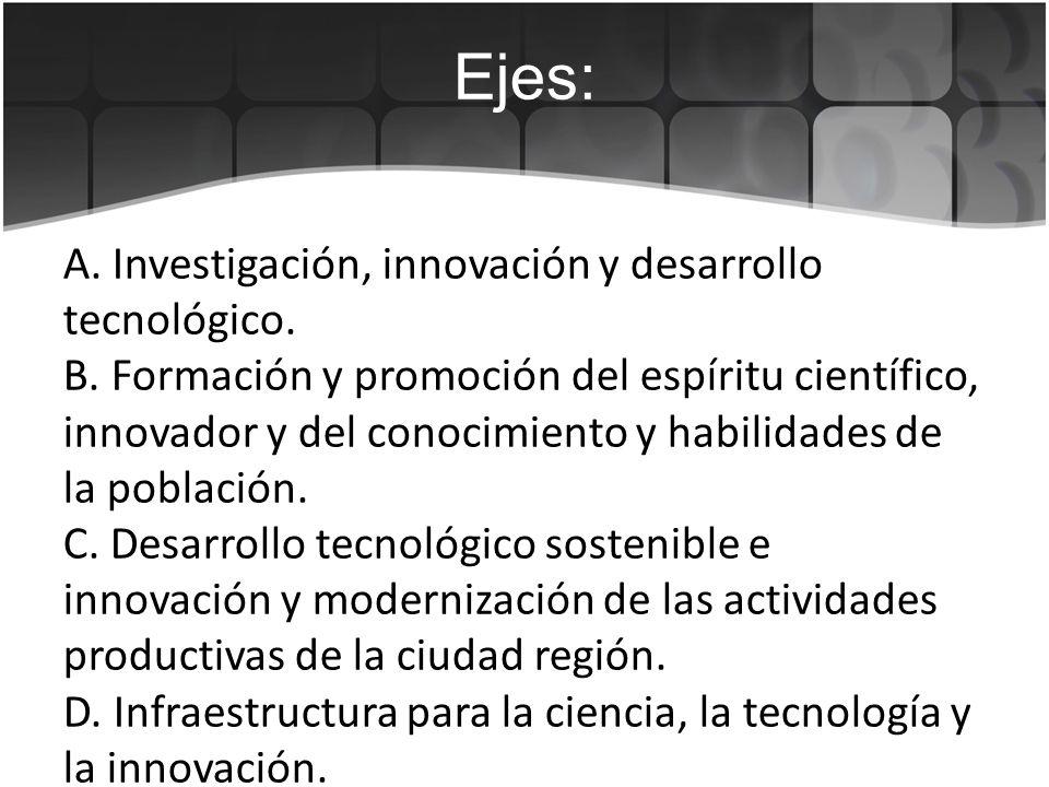Ejes: A. Investigación, innovación y desarrollo tecnológico. B. Formación y promoción del espíritu científico, innovador y del conocimiento y habilida