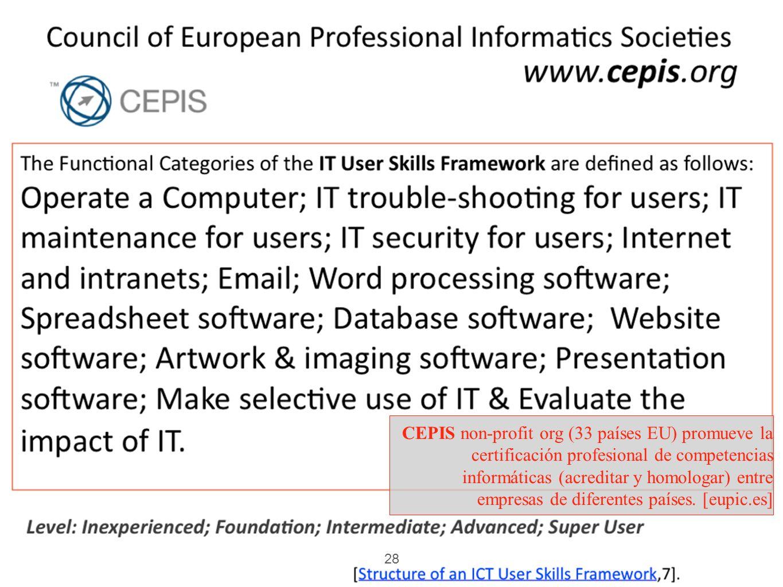 CEPIS non-profit org (33 países EU) promueve la certificación profesional de competencias informáticas (acreditar y homologar) entre empresas de diferentes países.