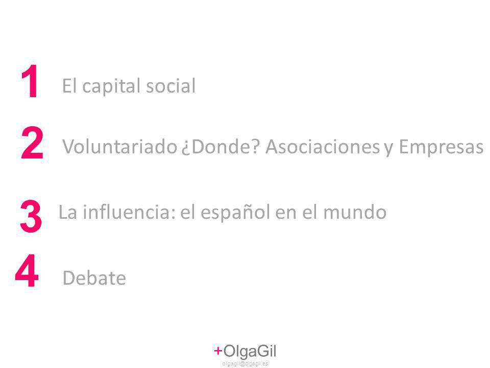 El capital social 1 +OlgaGil olgagil@olgagil.es Voluntariado ¿Donde? Asociaciones y Empresas La influencia: el español en el mundo 2 3 Debate 4