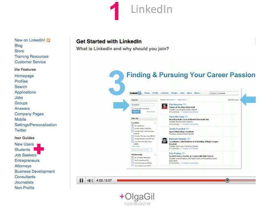 +OlgaGil olgagil@olgagil.es LinkedIn 1