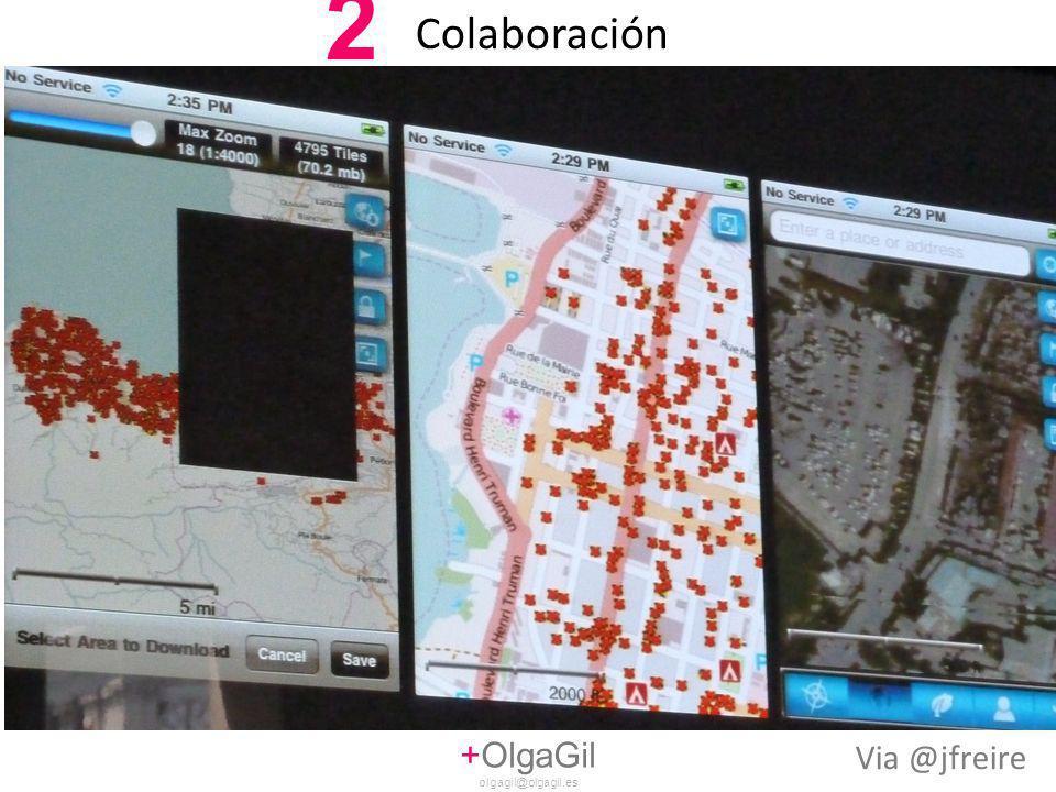 +OlgaGil olgagil@olgagil.es Colaboración 2 Via @jfreire
