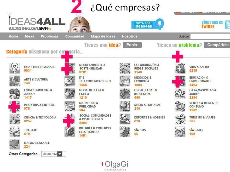 http://es.ideas4all.com/categorias +OlgaGil olgagil@olgagil.es ¿Qué empresas? 2