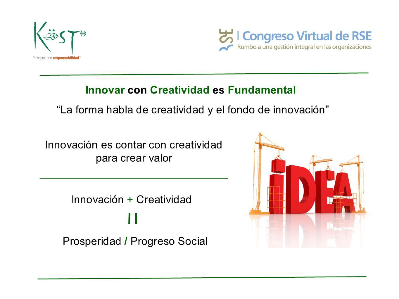 Innovar con Creatividad es Fundamental Innovación es contar con creatividad para crear valor Innovación + Creatividad Prosperidad / Progreso Social La forma habla de creatividad y el fondo de innovación