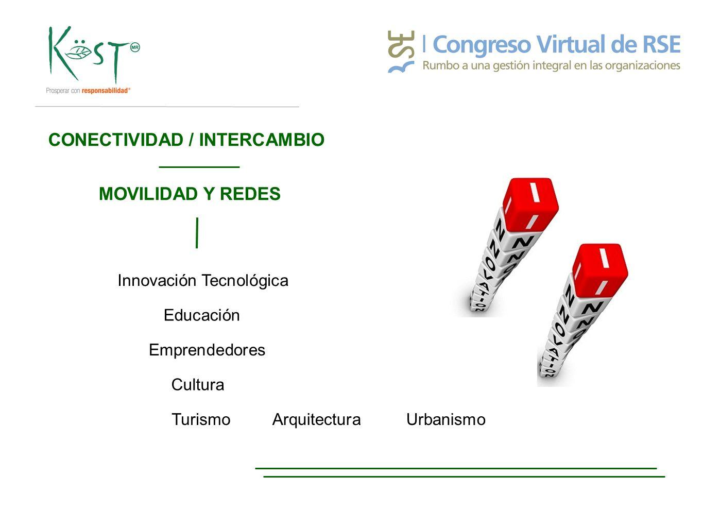 CONECTIVIDAD / INTERCAMBIO MOVILIDAD Y REDES Innovación Tecnológica Educación Emprendedores Cultura TurismoArquitecturaUrbanismo