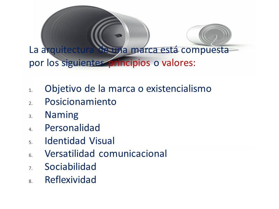 La arquitectura de una marca está compuesta por los siguientes principios o valores: 1.