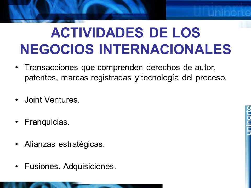 ACTIVIDADES DE LOS NEGOCIOS INTERNACIONALES Transacciones que comprenden derechos de autor, patentes, marcas registradas y tecnología del proceso. Joi