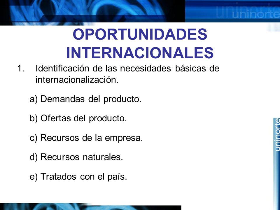 OPORTUNIDADES INTERNACIONALES 1.Identificación de las necesidades básicas de internacionalización. a) Demandas del producto. b) Ofertas del producto.