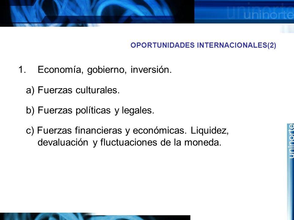 OPORTUNIDADES INTERNACIONALES(2) 1.Economía, gobierno, inversión. a) Fuerzas culturales. b) Fuerzas políticas y legales. c) Fuerzas financieras y econ