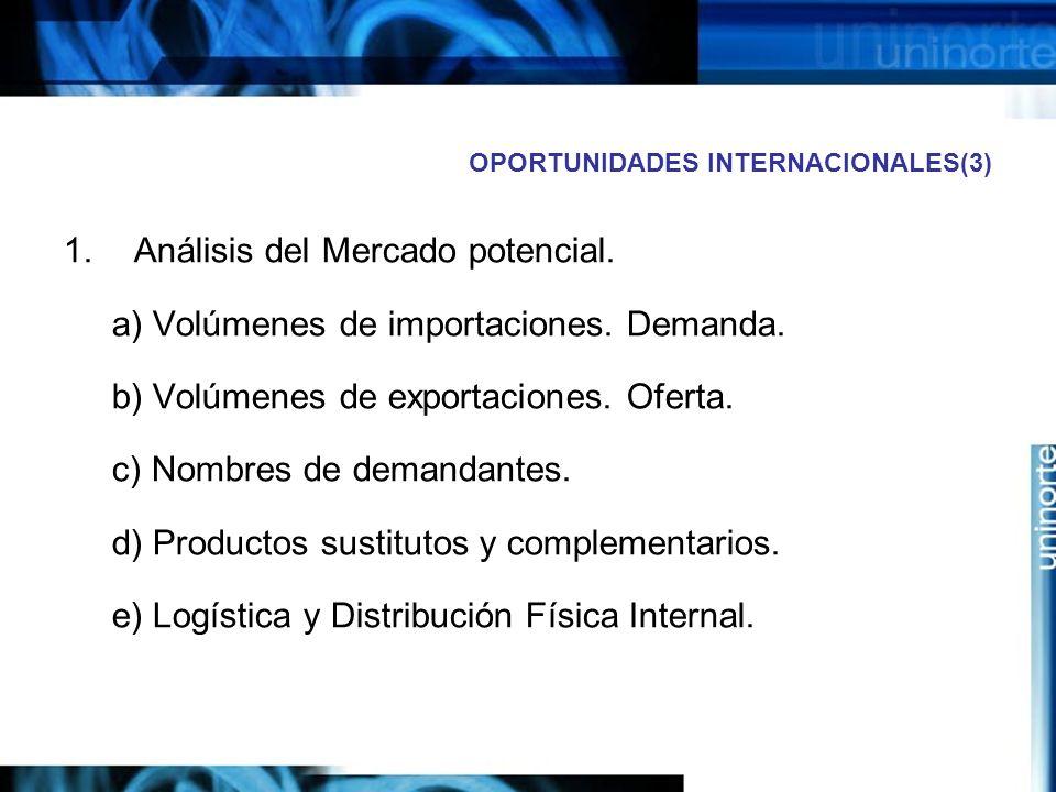 OPORTUNIDADES INTERNACIONALES(3) 1.Análisis del Mercado potencial. a) Volúmenes de importaciones. Demanda. b) Volúmenes de exportaciones. Oferta. c) N