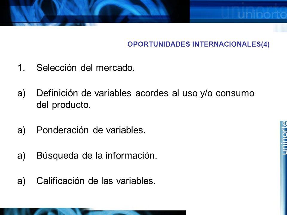 OPORTUNIDADES INTERNACIONALES(4) 1.Selección del mercado. a)Definición de variables acordes al uso y/o consumo del producto. a)Ponderación de variable