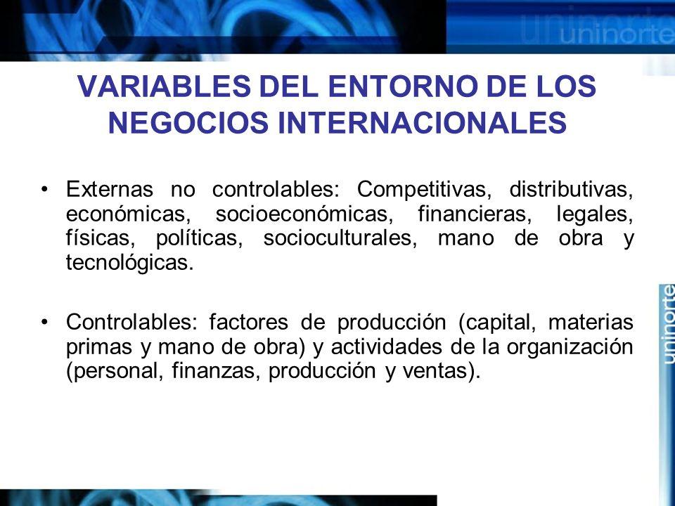 VARIABLES DEL ENTORNO DE LOS NEGOCIOS INTERNACIONALES Externas no controlables: Competitivas, distributivas, económicas, socioeconómicas, financieras,