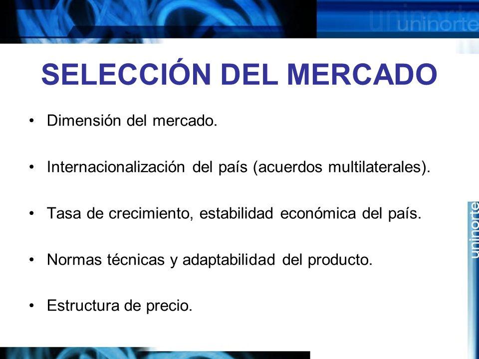 SELECCIÓN DEL MERCADO Dimensión del mercado. Internacionalización del país (acuerdos multilaterales). Tasa de crecimiento, estabilidad económica del p