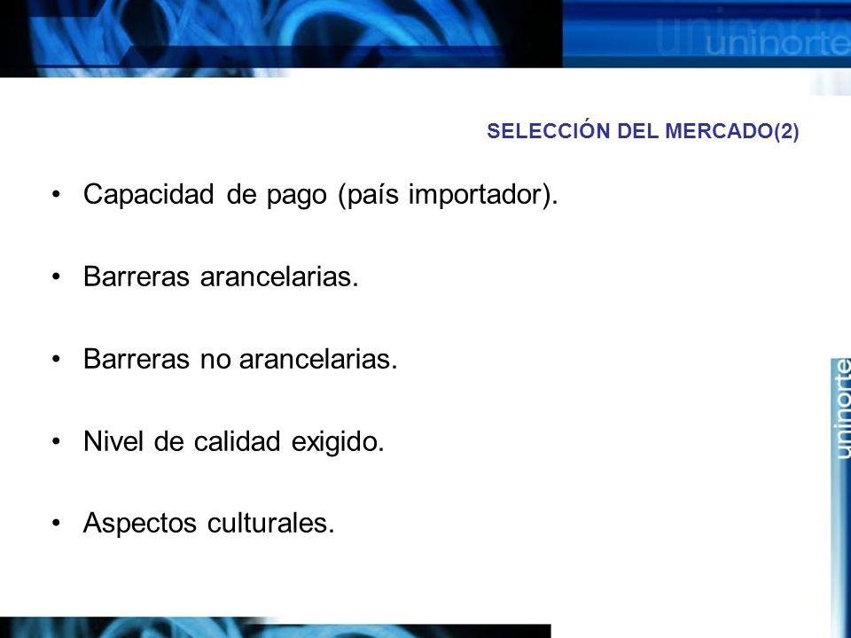 SELECCIÓN DEL MERCADO(2) Capacidad de pago (país importador). Barreras arancelarias. Barreras no arancelarias. Nivel de calidad exigido. Aspectos cult