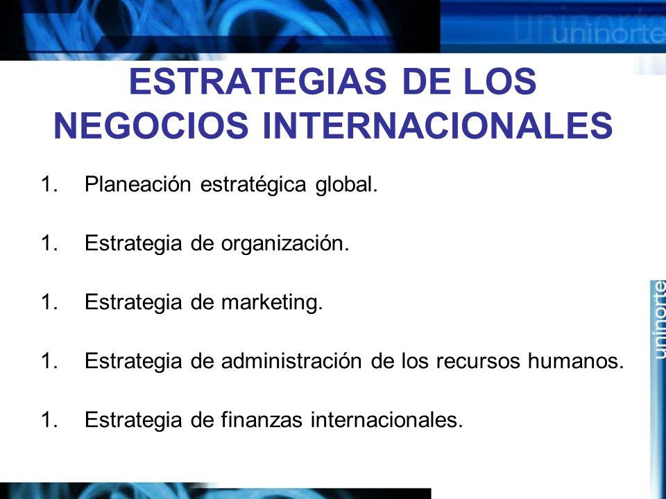 ESTRATEGIAS DE LOS NEGOCIOS INTERNACIONALES 1.Planeación estratégica global. 1.Estrategia de organización. 1.Estrategia de marketing. 1.Estrategia de