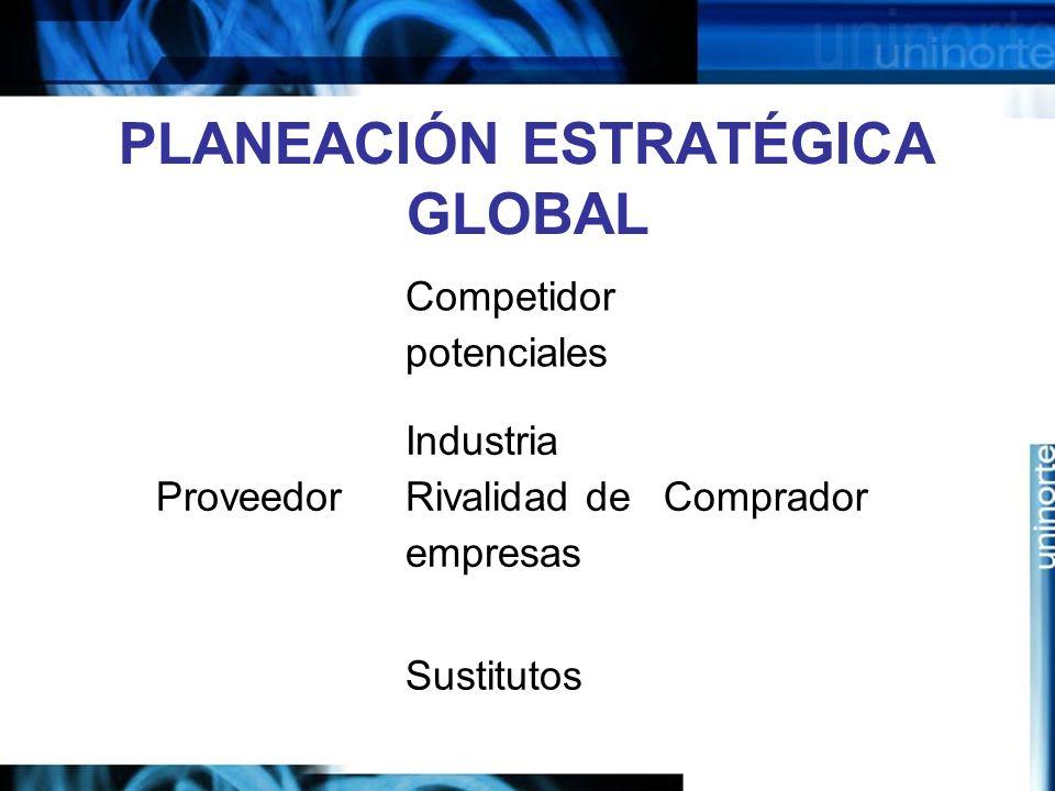 PLANEACIÓN ESTRATÉGICA GLOBAL Competidor potenciales Proveedor Industria Rivalidad de empresas Comprador Sustitutos