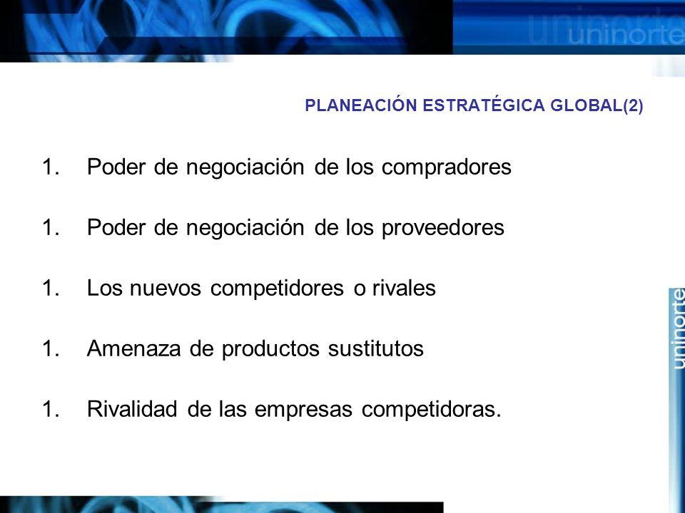 PLANEACIÓN ESTRATÉGICA GLOBAL(2) 1.Poder de negociación de los compradores 1.Poder de negociación de los proveedores 1.Los nuevos competidores o rival