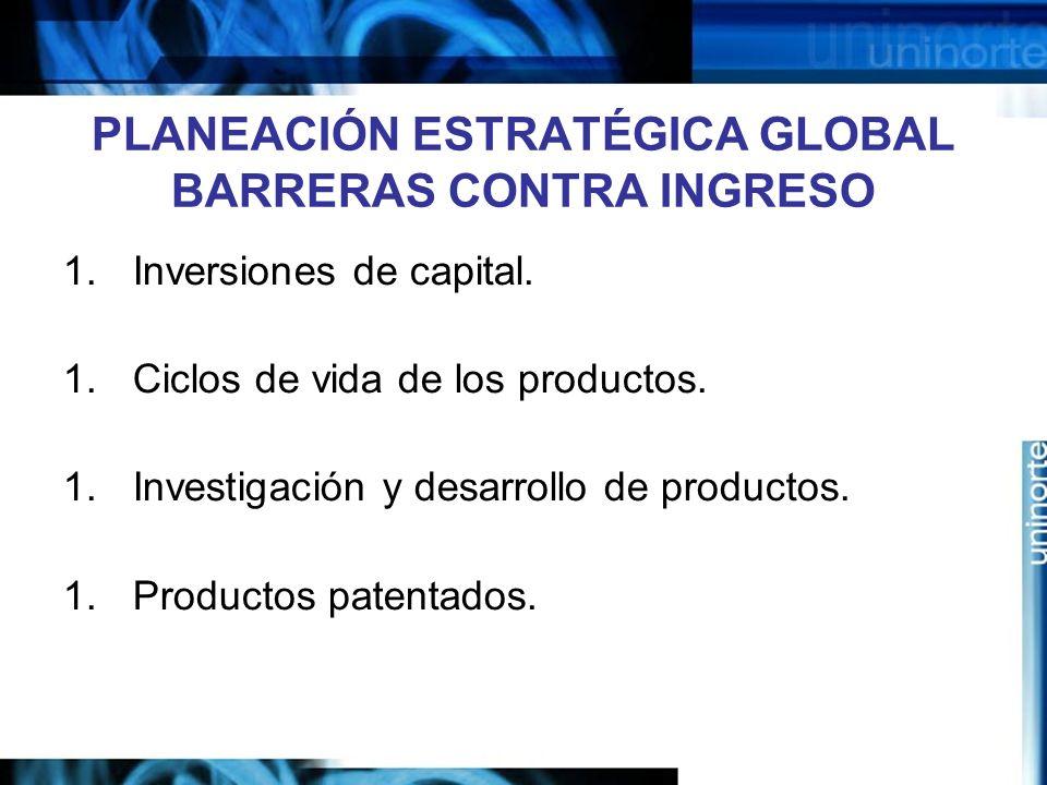PLANEACIÓN ESTRATÉGICA GLOBAL BARRERAS CONTRA INGRESO 1.Inversiones de capital. 1.Ciclos de vida de los productos. 1.Investigación y desarrollo de pro