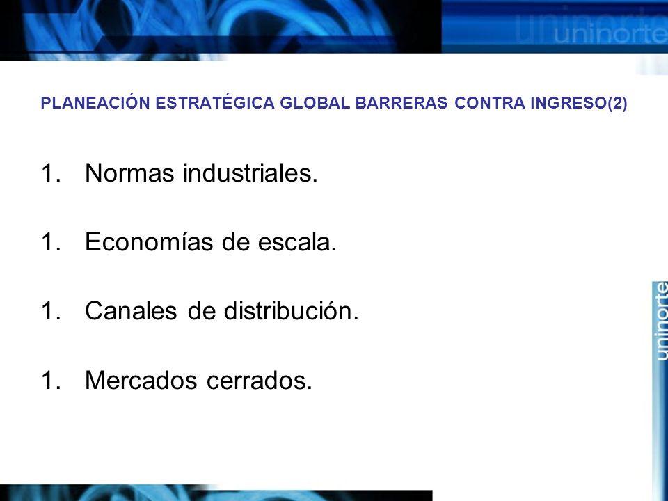 PLANEACIÓN ESTRATÉGICA GLOBAL BARRERAS CONTRA INGRESO(2) 1.Normas industriales. 1.Economías de escala. 1.Canales de distribución. 1.Mercados cerrados.