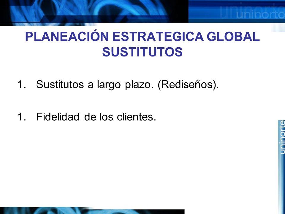 PLANEACIÓN ESTRATEGICA GLOBAL SUSTITUTOS 1.Sustitutos a largo plazo. (Rediseños). 1.Fidelidad de los clientes.