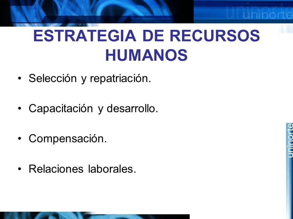 ESTRATEGIA DE RECURSOS HUMANOS Selección y repatriación. Capacitación y desarrollo. Compensación. Relaciones laborales.