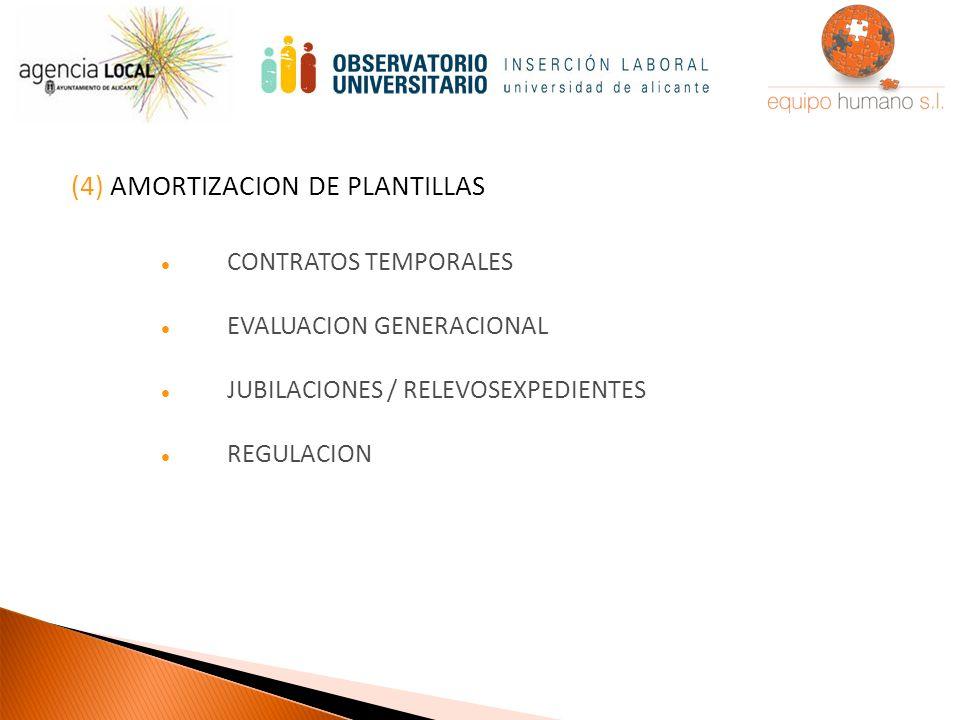 (4) AMORTIZACION DE PLANTILLAS CONTRATOS TEMPORALES EVALUACION GENERACIONAL JUBILACIONES / RELEVOSEXPEDIENTES REGULACION