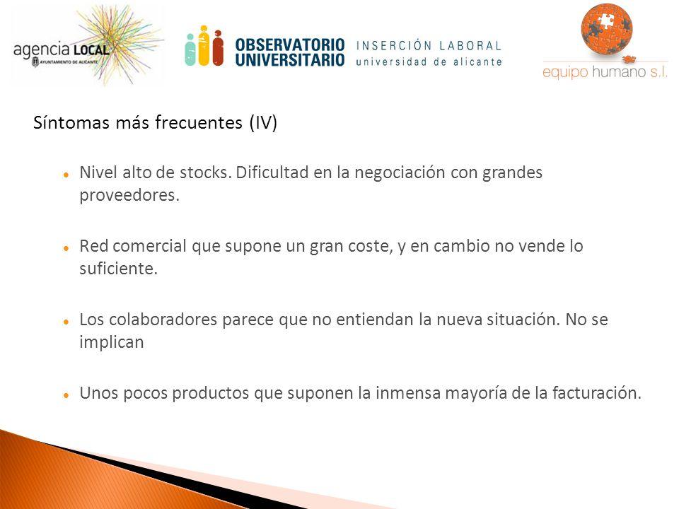 Síntomas más frecuentes (IV) Nivel alto de stocks.