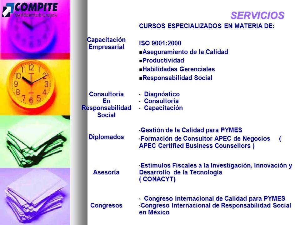 SERVICIOS Consultoría En Responsabilidad Social Diagnóstico Diagnóstico Consultoría Consultoría Capacitación Capacitación CapacitaciónEmpresarial CURSOS ESPECIALIZADOS EN MATERIA DE: ISO 9001:2000 Aseguramiento de la Calidad Aseguramiento de la Calidad Productividad Productividad Habilidades Gerenciales Habilidades Gerenciales Responsabilidad Social Responsabilidad Social Diplomados Gestión de la Calidad para PYMES Gestión de la Calidad para PYMES Formación de Consultor APEC de Negocios ( APEC Certified Business Counsellors ) Formación de Consultor APEC de Negocios ( APEC Certified Business Counsellors ) Asesoría Estímulos Fiscales a la Investigación, Innovación y Desarrollo de la Tecnología Estímulos Fiscales a la Investigación, Innovación y Desarrollo de la Tecnología ( CONACYT) Congresos Congreso Internacional de Calidad para PYMES Congreso Internacional de Calidad para PYMES Congreso Internacional de Responsabilidad Social en México Congreso Internacional de Responsabilidad Social en México