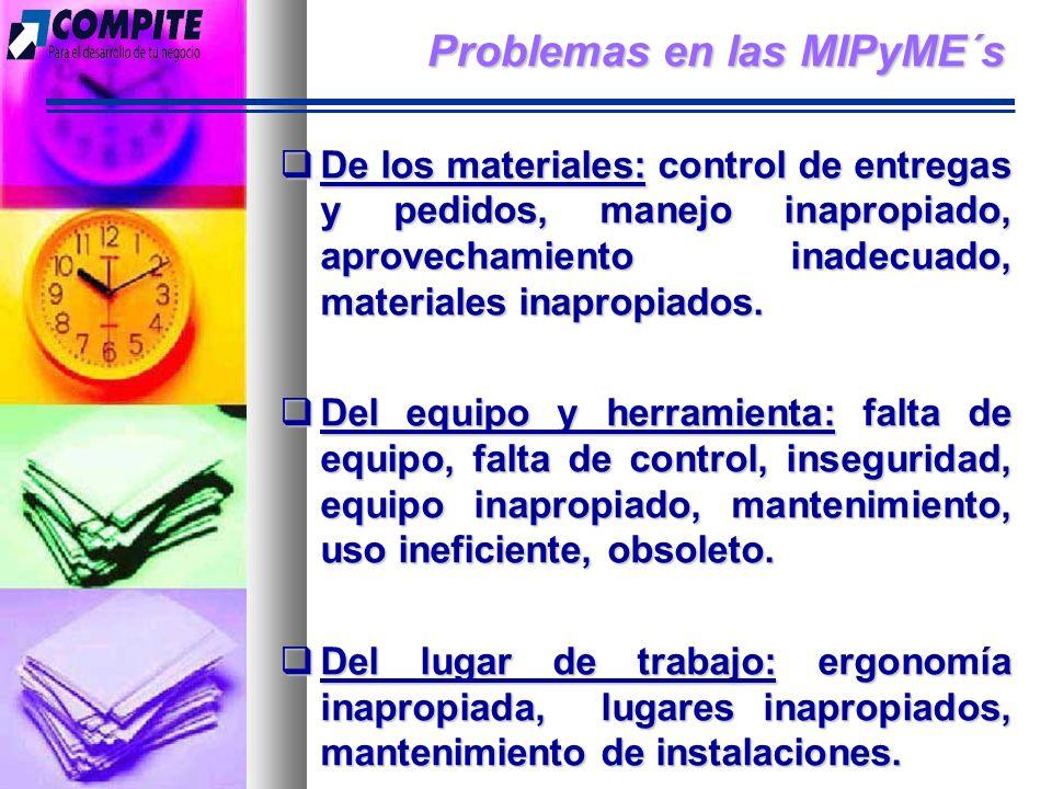 Problemas en las MIPyME´s De los materiales: control de entregas y pedidos, manejo inapropiado, aprovechamiento inadecuado, materiales inapropiados.