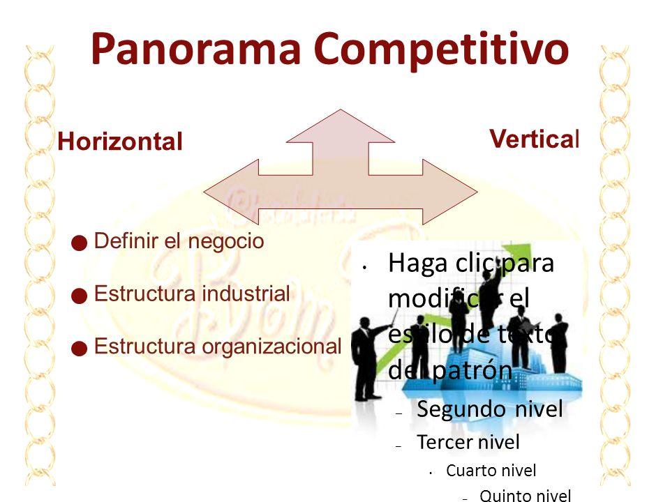 Panorama Competitivo Definir el negocio Estructura industrial Estructura organizacional Horizontal Vertical Haga clic para modificar el estilo de text