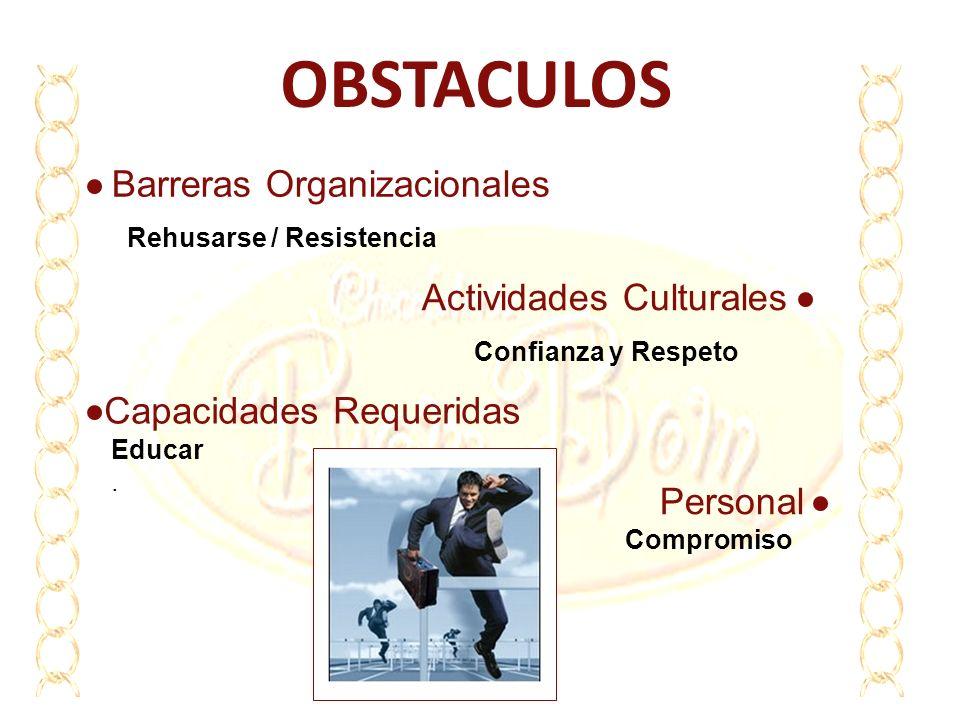 OBSTACULOS Barreras Organizacionales Rehusarse / Resistencia Actividades Culturales Confianza y Respeto Capacidades Requeridas Educar. Personal Compro