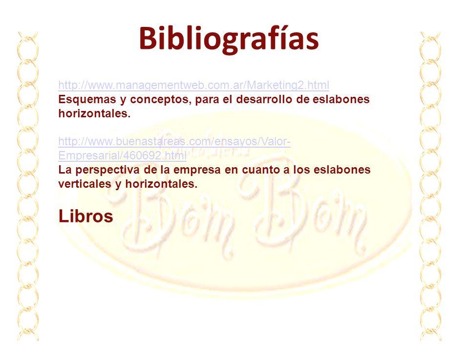 Bibliografías http://www.managementweb.com.ar/Marketing2.html Esquemas y conceptos, para el desarrollo de eslabones horizontales. http://www.buenastar