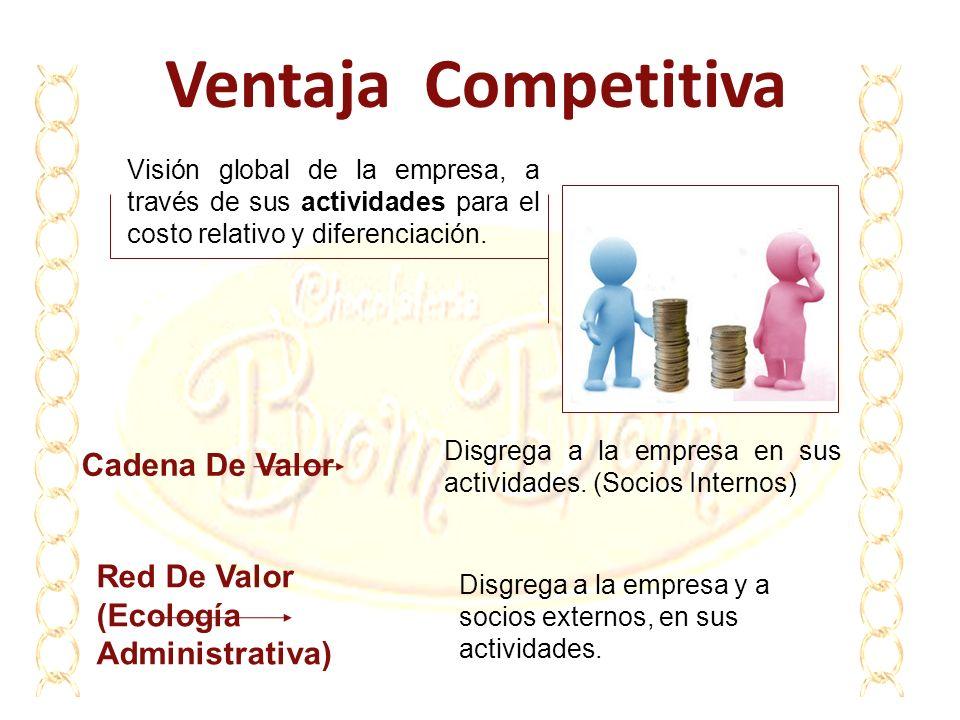 Ventaja Competitiva Visión global de la empresa, a través de sus actividades para el costo relativo y diferenciación. Cadena De Valor Disgrega a la em