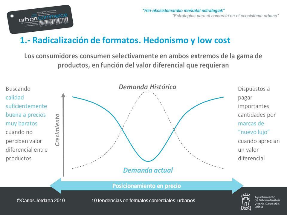1.- Radicalización de formatos.