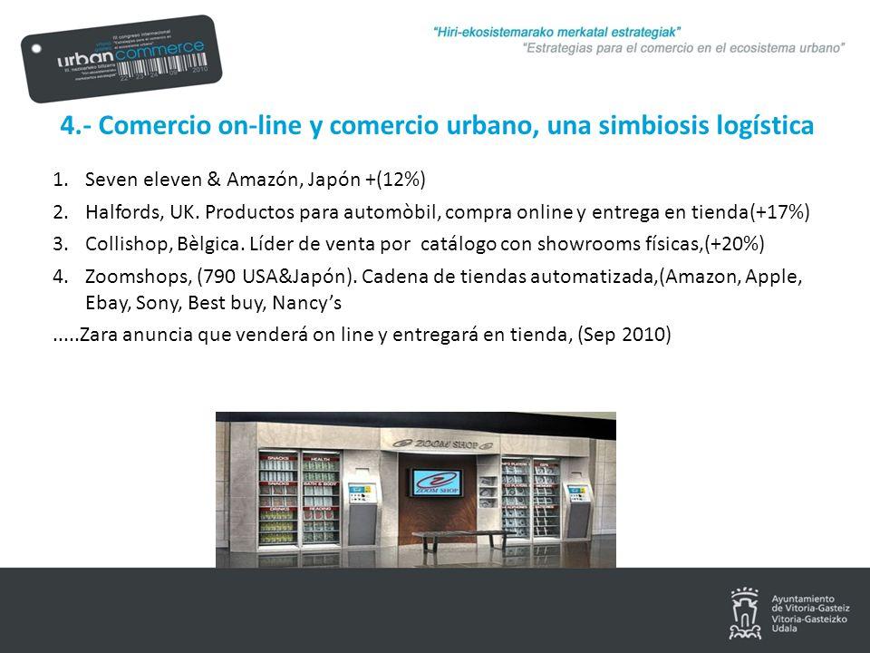 4.- Comercio on-line y comercio urbano, una simbiosis logística 1.Seven eleven & Amazón, Japón +(12%) 2.Halfords, UK.