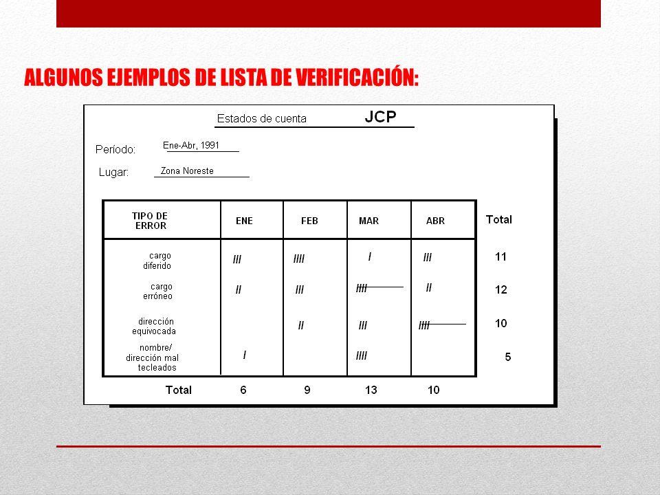 ALGUNOS EJEMPLOS DE LISTA DE VERIFICACIÓN: