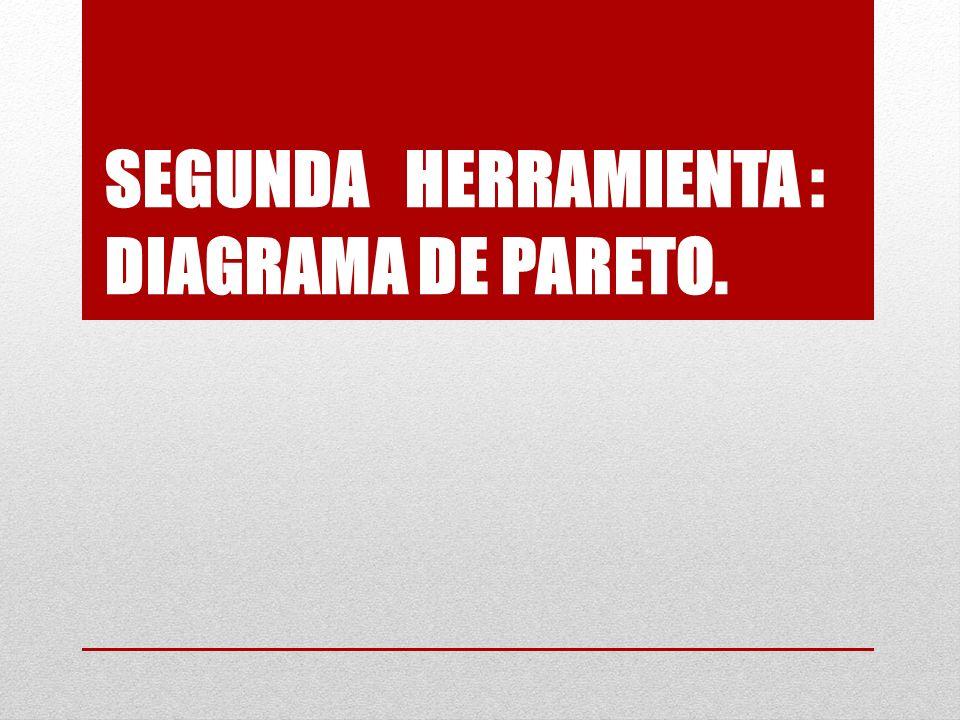 SEGUNDA HERRAMIENTA : DIAGRAMA DE PARETO.