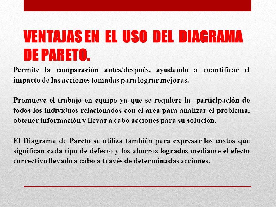 VENTAJAS EN EL USO DEL DIAGRAMA DE PARETO.