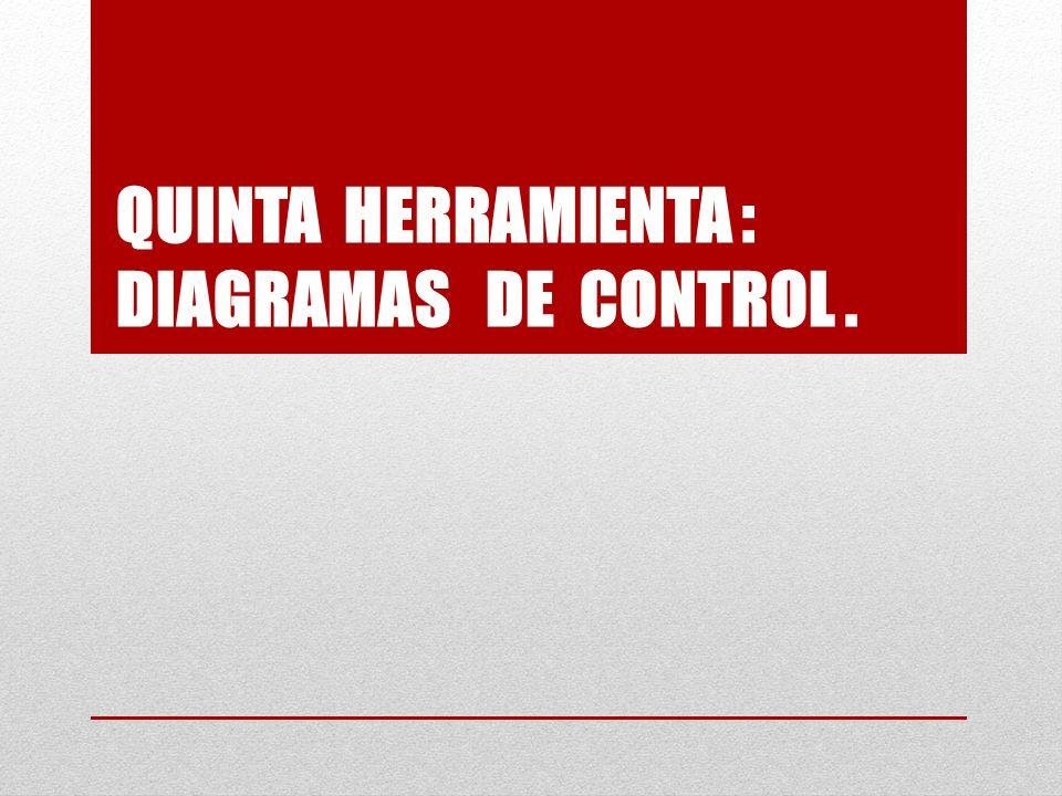 QUINTA HERRAMIENTA : DIAGRAMAS DE CONTROL.
